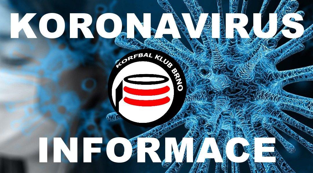 Opatření kvůli koronaviru – tréninky a zápasy